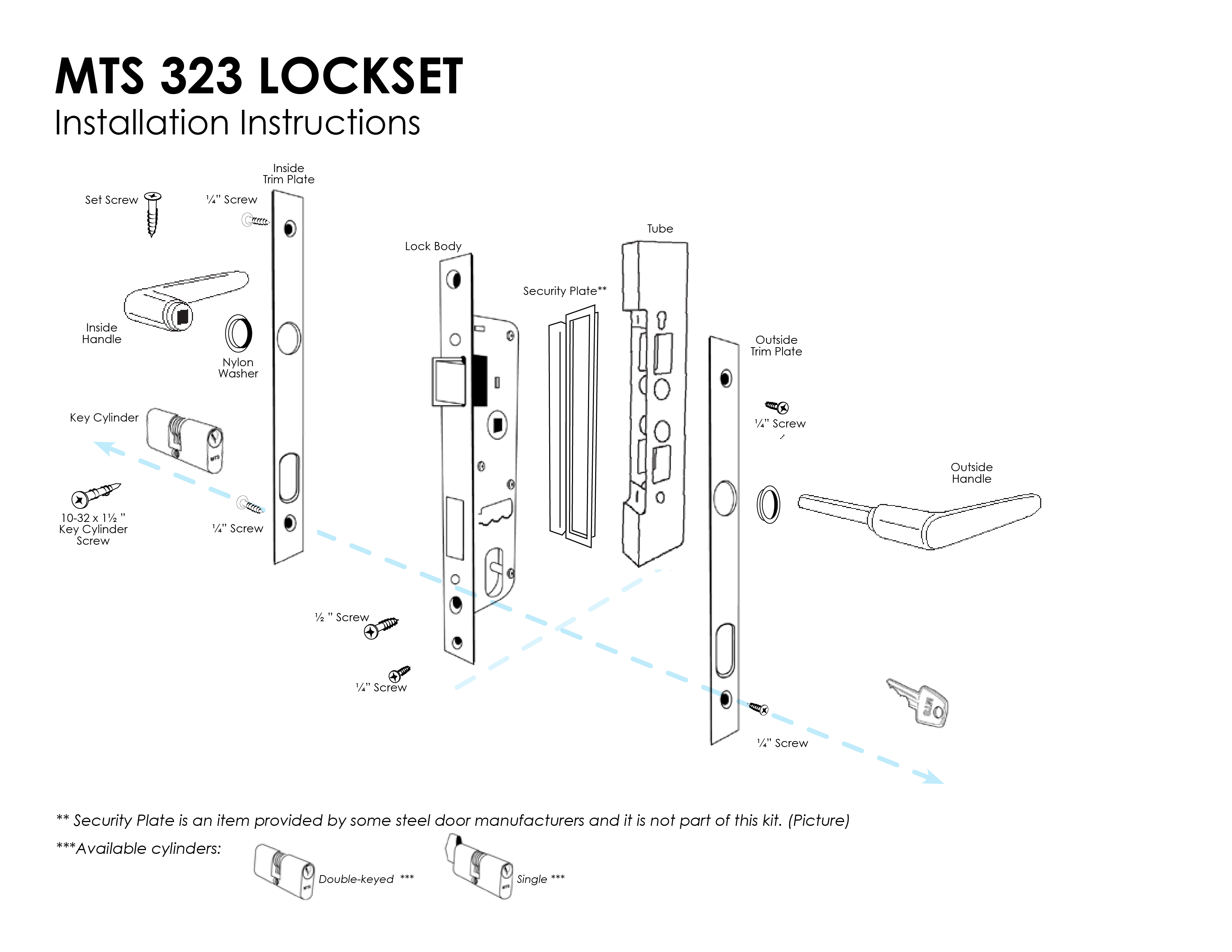 MTS 323 Lockset